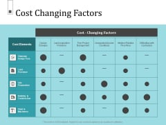 Infrastructure Project Management In Construction Cost Changing Factors Themes PDF
