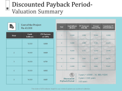 Infrastructure Project Management In Construction Discounted Payback Period Valuation Summary Designs PDF