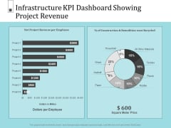 Infrastructure Project Management In Construction Infrastructure KPI Dashboard Showing Project Revenue Portrait PDF