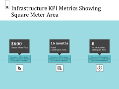 Infrastructure Project Management In Construction Infrastructure KPI Metrics Showing Square Meter Area Portrait PDF