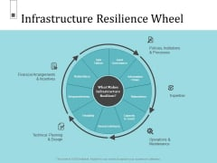 Infrastructure Project Management In Construction Infrastructure Resilience Wheel Brochure PDF
