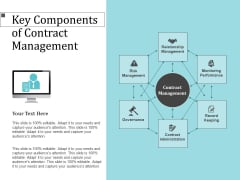 Infrastructure Project Management In Construction Key Components Of Contract Management Designs PDF