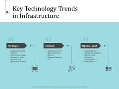 Infrastructure Project Management In Construction Key Technology Trends In Infrastructure Portrait PDF