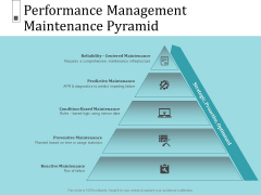 Infrastructure Project Management In Construction Performance Management Maintenance Pyramid Clipart PDF