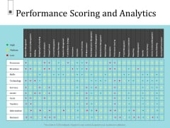 Infrastructure Project Management In Construction Performance Scoring And Analytics Slides PDF