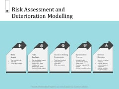 Infrastructure Project Management In Construction Risk Assessment And Deterioration Modelling Mockup PDF