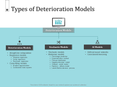 Infrastructure Project Management In Construction Types Of Deterioration Models Formats PDF