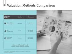 Infrastructure Project Management In Construction Valuation Methods Comparison Diagrams PDF