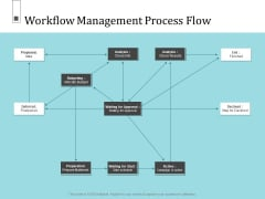 Infrastructure Project Management In Construction Workflow Management Process Flow Ideas PDF