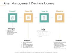 Infrastructure Strategies Asset Management Decision Journey Ppt File Smartart PDF