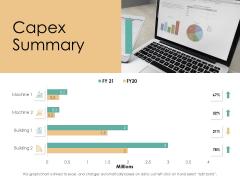 Infrastructure Strategies Capex Summary Ppt Ideas Deck PDF