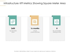 Infrastructure Strategies Infrastructure KPI Metrics Showing Square Meter Area Ppt Outline Graphics Pictures PDF