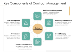 Infrastructure Strategies Key Components Of Contract Management Ppt Show Visual Aids PDF