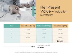 Infrastructure Strategies Net Present Value Valuation Summary Ppt Portfolio PDF