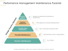 Infrastructure Strategies Performance Management Maintenance Pyramid Ppt Outline Rules PDF