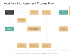 Infrastructure Strategies Workflow Management Process Flow Ppt Show Example File PDF