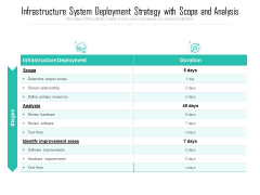 Infrastructure System Deployment Strategy With Scope And Analysis Ppt PowerPoint Presentation Infographics Infographic Template PDF