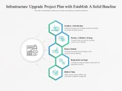 Infrastructure Upgrade Project Plan With Establish A Solid Baseline Ppt PowerPoint Presentation Slides Graphics
