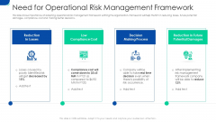 Initiating Hazard Managing Structure Firm Need For Operational Risk Management Framework Guidelines PDF