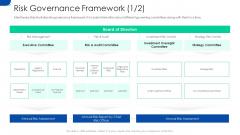 Initiating Hazard Managing Structure Firm Risk Governance Framework Graphics PDF