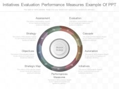 Initiatives Evaluation Performance Measures Example Of Ppt