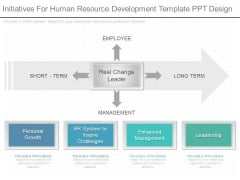 Initiatives For Human Resource Development Template Ppt Design