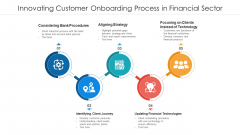 Innovating Customer Onboarding Process In Financial Sector Ppt Summary Graphics Pictures PDF