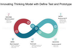 Innovating Thinking Model With Define Test And Prototype Ppt PowerPoint Presentation File Graphics Template PDF