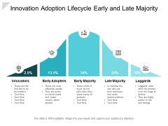 Innovation Adoption Lifecycle Early And Late Majority Ppt Powerpoint Presentation Template