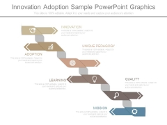Innovation Adoption Sample Powerpoint Graphics