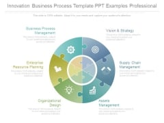 Innovation Business Process Template Ppt Examples Professional