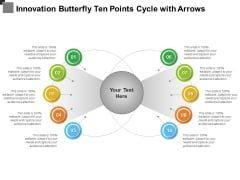 Innovation Butterfly Ten Points Cycle With Arrows Ppt PowerPoint Presentation Outline Ideas PDF