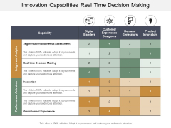 Innovation Capabilities Real Time Decision Making Ppt PowerPoint Presentation Infographic Template Rules