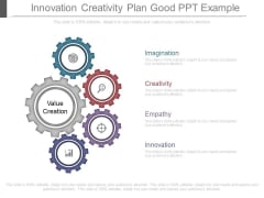 Innovation Creativity Plan Good Ppt Example