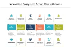 Innovation Ecosystem Action Plan With Icons Ppt PowerPoint Presentation File Outline PDF