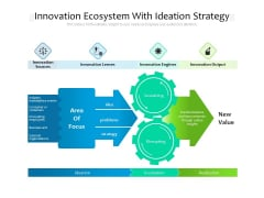 Innovation Ecosystem With Ideation Strategy Ppt PowerPoint Presentation File Deck PDF