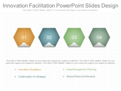 Innovation Facilitation Powerpoint Slides Design