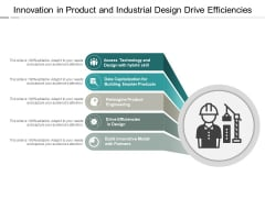 Innovation In Product And Industrial Design Drive Efficiencies Ppt PowerPoint Presentation Styles Outline