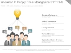 Innovation In Supply Chain Management Ppt Slide