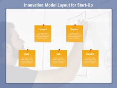 Innovation Model Layout For Start Up Ppt PowerPoint Presentation Gallery Show PDF