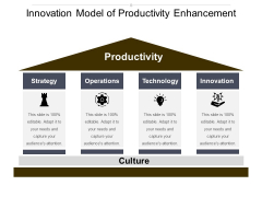 Innovation Model Of Productivity Enhancement Ppt PowerPoint Presentation Infographics Graphics Pictures