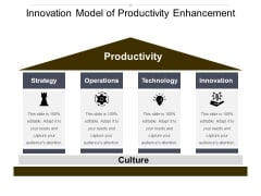 Innovation Model Of Productivity Enhancement Ppt Powerpoint Presentation Pictures Summary