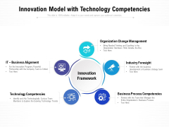Innovation Model With Technology Competencies Ppt PowerPoint Presentation Styles Inspiration