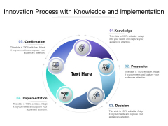 Innovation Process With Knowledge And Implementation Ppt PowerPoint Presentation Slides Grid