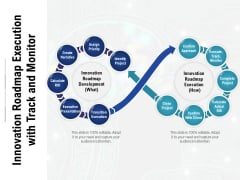 Innovation Roadmap Execution With Track And Monitor Ppt PowerPoint Presentation Pictures Summary