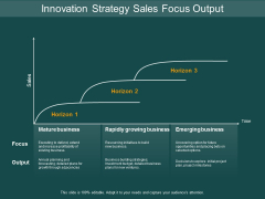 Innovation Strategy Sales Focus Output Ppt Powerpoint Presentation Model Example