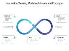 Innovation Thinking Model With Ideate And Prototype Ppt PowerPoint Presentation Show Outfit