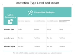 Innovation Type Level And Impact Ppt Powerpoint Presentation Slides
