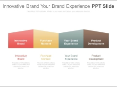 Innovative Brand Your Brand Experience Ppt Slide