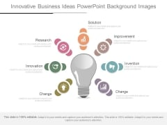 Innovative Business Ideas Powerpoint Background Images
